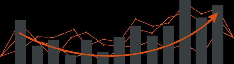 Dynamischer Retail Media Markt